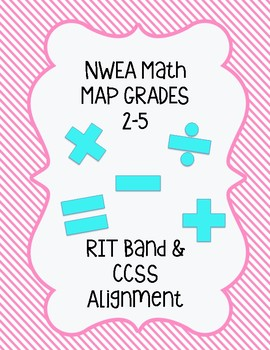 NWEA Grade 2-5 RIT to CCSS Alignment
