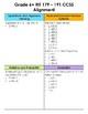 NWEA Grades 6+ RIT to CCSS Alignment