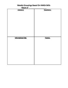 NWEA Grouping Documentation Sheet