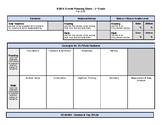 NWEA Growth Planning Sheet - 1st Grade