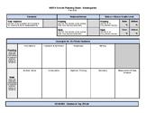 NWEA Growth Planning Sheet - Kindergarten