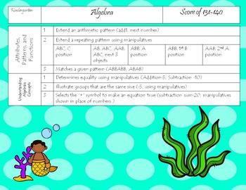 NWEA- Kindergarten Helper- Algebra Section