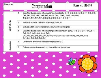 NWEA- Kindergarten Helper- Computation Section