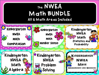 NWEA- Kindergarten Helper- MATH