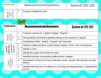 NWEA- Kindergarten Helper- Measurement and Geometry Section