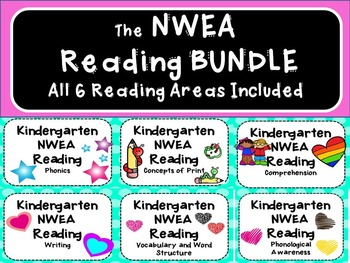 NWEA- Kindergarten Helper- Reading Bundle