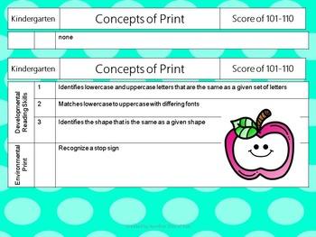 NWEA- Kindergarten Reading Helper-Concepts of Print