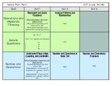 NWEA MAP 2-5 Math Skills