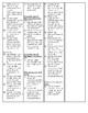 NWEA MAP 2-5 Test: Math Checklist