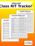 NWEA MAP Class RIT Tracker