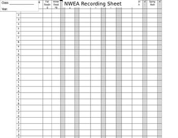 NWEA MAP Class Recording Sheet