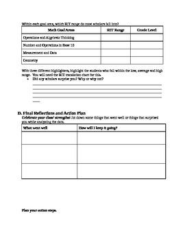 NWEA MAP Data Analysis Worksheet and Action Plan