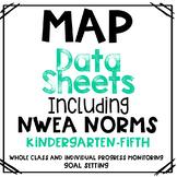 NWEA MAP Data Progress Monitoring and Goal Setting
