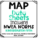 NWEA MAP Data Progress Monitoring and Goal Setting