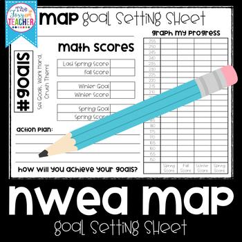 Nwea Goal Setting Rit Worksheets & Teaching Resources | TpT