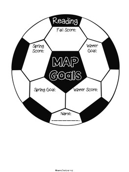 NWEA MAP Goal Setting Sheets