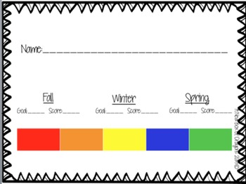 NWEA MAP Goal Setting Worksheets *EDITABLE*