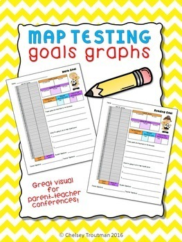 Testing Goals Graphs and Goal Setting Form