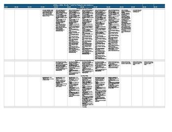 NWEA MAP Learning Continuum Statements {2-12 Language Arts}