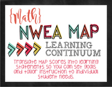 NWEA MAP Learning Continuum Statements {2-5 Math}