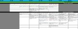 NWEA MAP Learning Continuum 2-5 Math