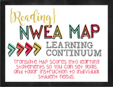 NWEA MAP Learning Continuum Statements {2-5 Reading}