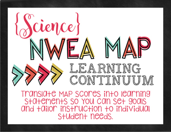NWEA MAP Learning Continuum Statements {3-5 Science}