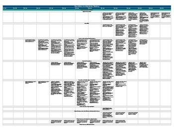 {BUNDLE} NWEA MAP Learning Continuum Statements