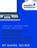 NWEA MAP Math Practice Questions Kindergarten - 3rd Grade [RIT 160-202]