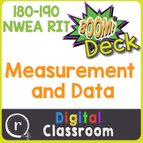 Standardized Test Prep Measurement & Data RIT Band 181-190 Boom Deck Paperless