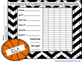 NWEA MAP RIT Goal Setting Sheets for Students