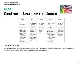 NWEA MAP Report: Learning Continuum Doc. Grouping and Instruction: VOCABULARY