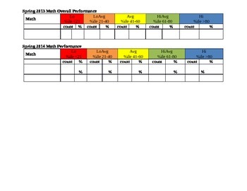 NWEA MAP Score Tracking Sheet Template
