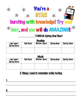 NWEA MAP- Spring Goal Sheet with Inspirational Quote