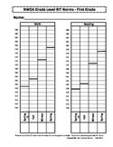 NWEA MAP Student Data Graph & Goal Tracker (Version #2) - 1st Grade