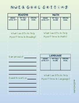 NWEA / MAP Student Goal Worksheet / Data Wall Sheet