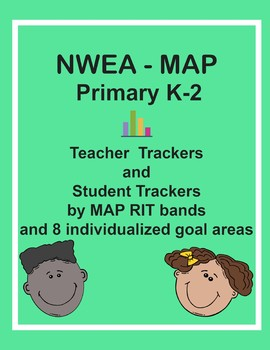 NWEA MAP Student and Teacher Data Tracker