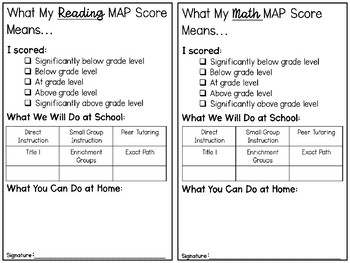 NWEA MAP Testing Parent Letter