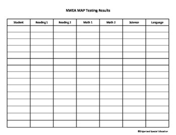 NWEA MAP Testing Score Organizer