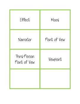 NWEA MAP Testing Vocabulary Word Wall Cards LIME GREEN RIT 181-210
