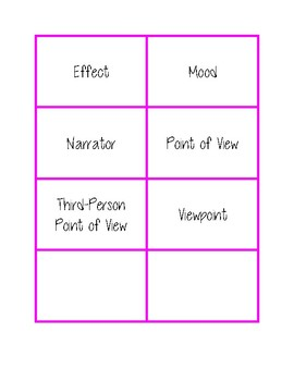 NWEA MAP Testing Vocabulary Word Wall Cards Hot Pink RIT 181-210