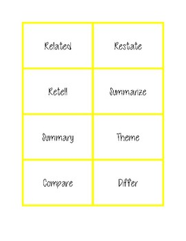 NWEA MAP Testing Vocabulary Word Wall Cards Yellow RIT 181-210