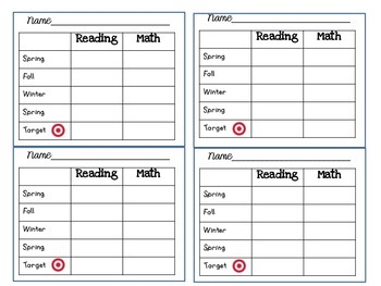 NWEA MAP data student cards