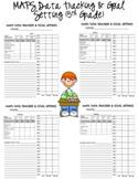 NWEA MAPS Data Tracker: Student Data Book (5th Grade)
