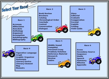 MAP TEST READING VOCABULARY GAME- Road Trip (RIT 201-210)