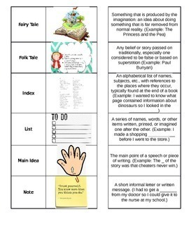 NWEA Reading MAP Foldover/Flash Card Complete RIT Vocabulary Bundle (141-260)