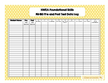 NWEA Map Reading 141-150 Foundational Pre and Post Test Data Log