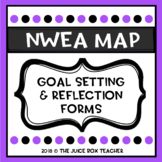 NWEA Map Testing Goals & Reflections