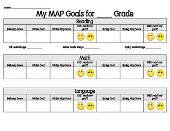 Nwea Map Testing Student Goal Setting Primary By Corinne35 Tpt