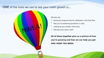 NWEA Math Goal Setting Presentation